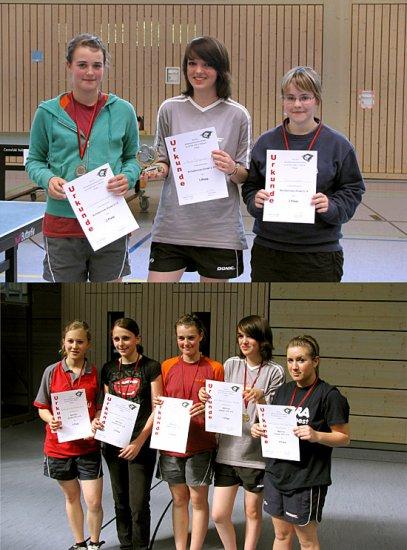 Muckenschopfer Jugend bei den Bezirkspokalmeisterschaften dreimal auf dem Siegertreppchen