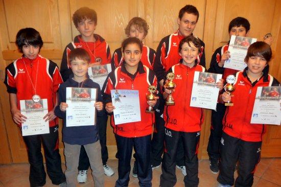 Schüler- und Jugendvereinsmeisterschafen