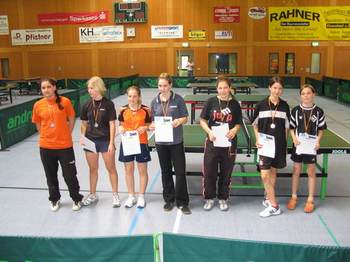 Bezirkspokalmeisterschaften in Ottenau